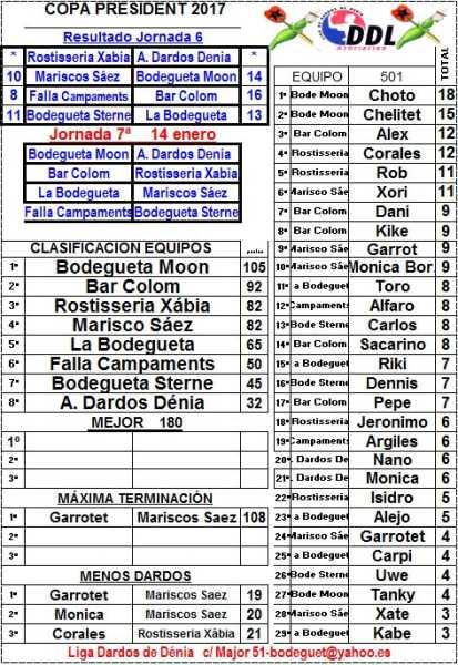 dardos-resultados-clasificacion-jornada-6