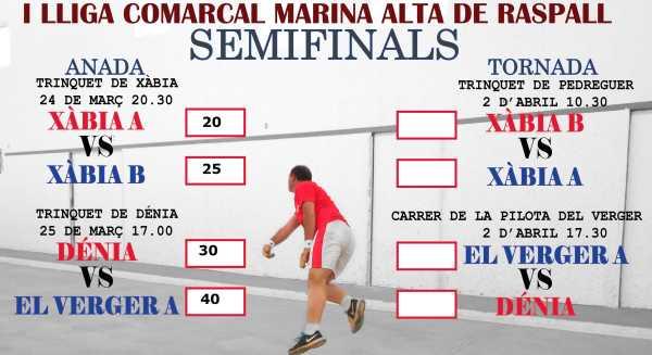 Semifinals i final Pilota