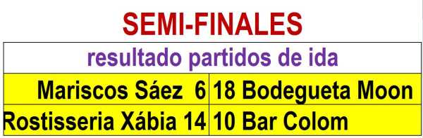 Semifinales Dardos